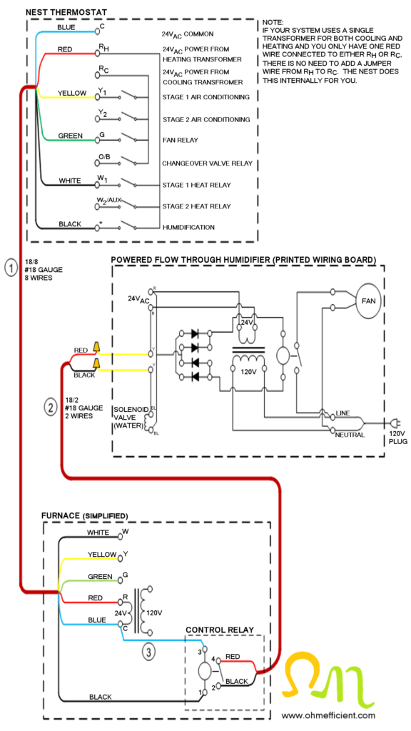2-Stage Furnace Thermostat Wiring Diagram from ohmefficient.com